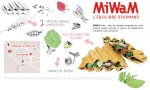 miwam-sandwich-innovation-1